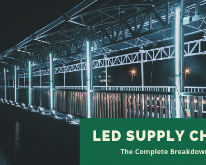 The LED Supply Chain | Supreme Components International